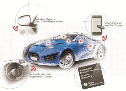 BLE usage in Automotive Industry