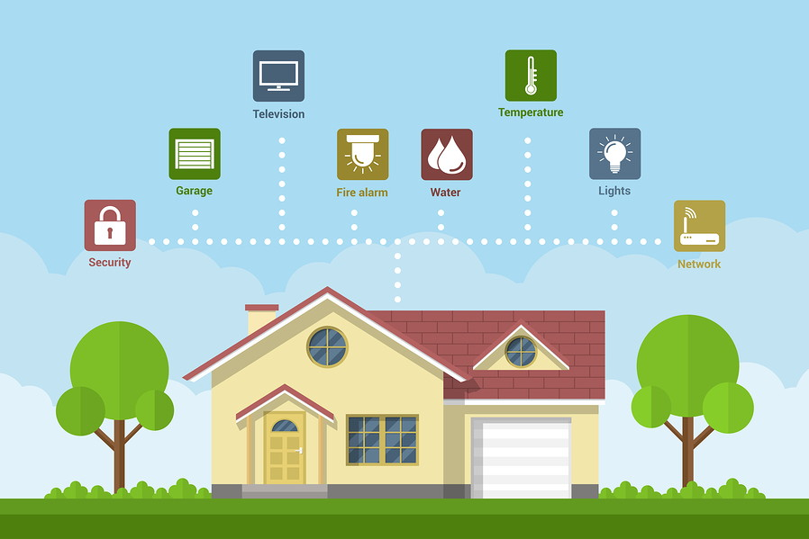 The idea of a smart home is cool, of course. But which smart devices for your home are a really good investment of your money?