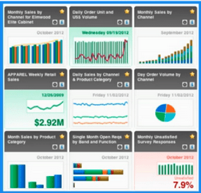 Business intelligence startup for data visualization